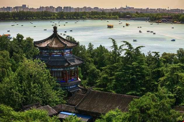 summer-palace-beijing-Summer Palace Beijing