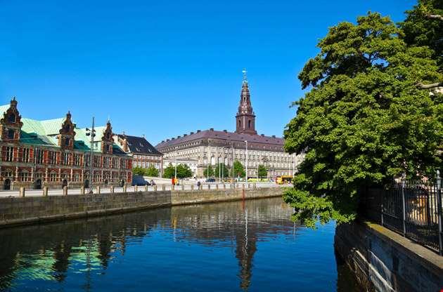 copenhagen-overview-Copenhagen Overview