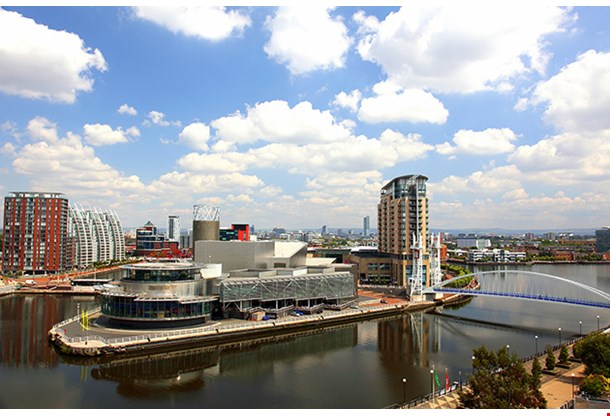 Panoramic View Of Manchester